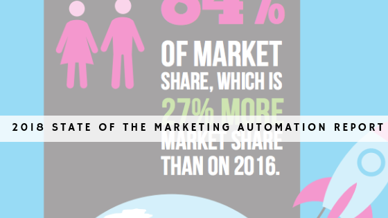 2018 state of marketing automation report