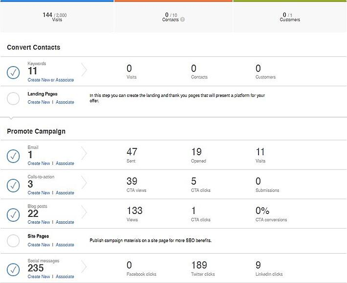 HubSpot Campaigns Screen