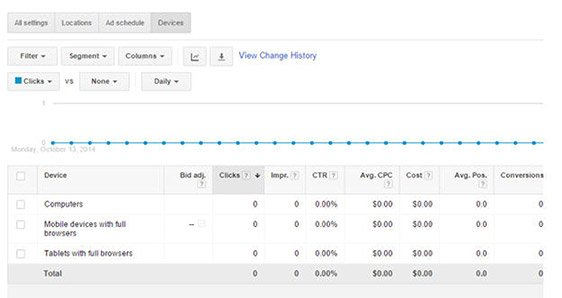 device-targeting-adwords