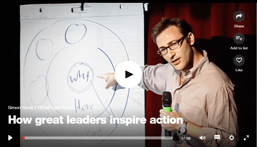 Simon Sinek: Great Leaders Inspire
